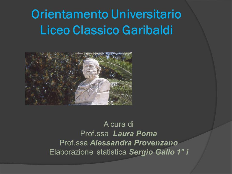 Orientamento Universitario Liceo Classico Garibaldi A cura di Prof.ssa Laura Poma Prof.ssa Alessandra Provenzano Elaborazione statistica Sergio Gallo