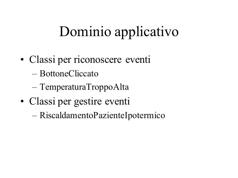 Dominio applicativo Classi per riconoscere eventi –BottoneCliccato –TemperaturaTroppoAlta Classi per gestire eventi –RiscaldamentoPazienteIpotermico