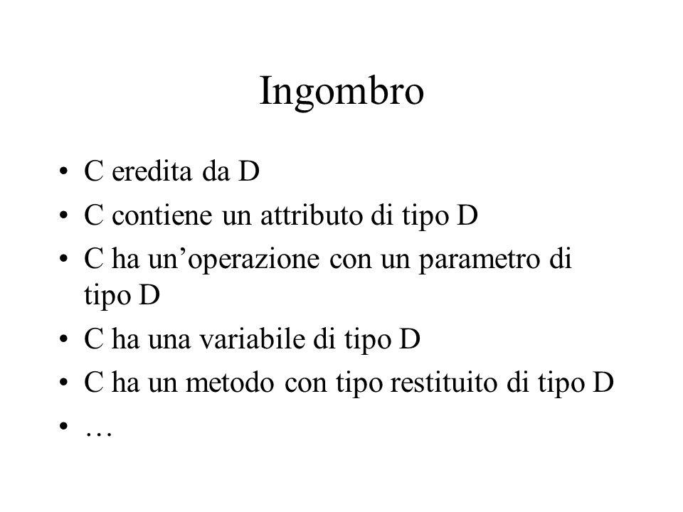 Ingombro C eredita da D C contiene un attributo di tipo D C ha un'operazione con un parametro di tipo D C ha una variabile di tipo D C ha un metodo con tipo restituito di tipo D …