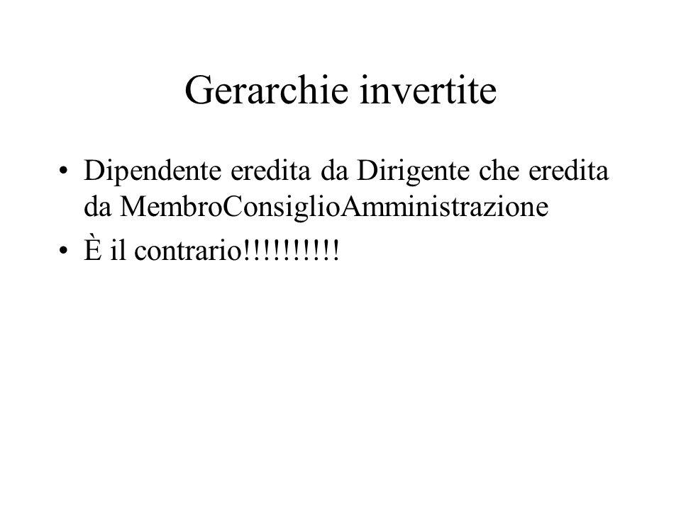 Gerarchie invertite Dipendente eredita da Dirigente che eredita da MembroConsiglioAmministrazione È il contrario!!!!!!!!!!