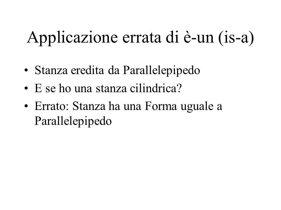Applicazione errata di è-un (is-a) Stanza eredita da Parallelepipedo E se ho una stanza cilindrica? Errato: Stanza ha una Forma uguale a Parallelepipe