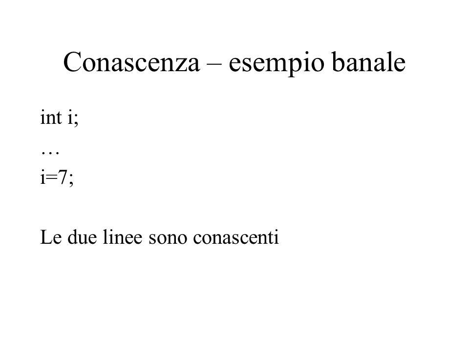 Conascenza – esempio banale int i; … i=7; Le due linee sono conascenti