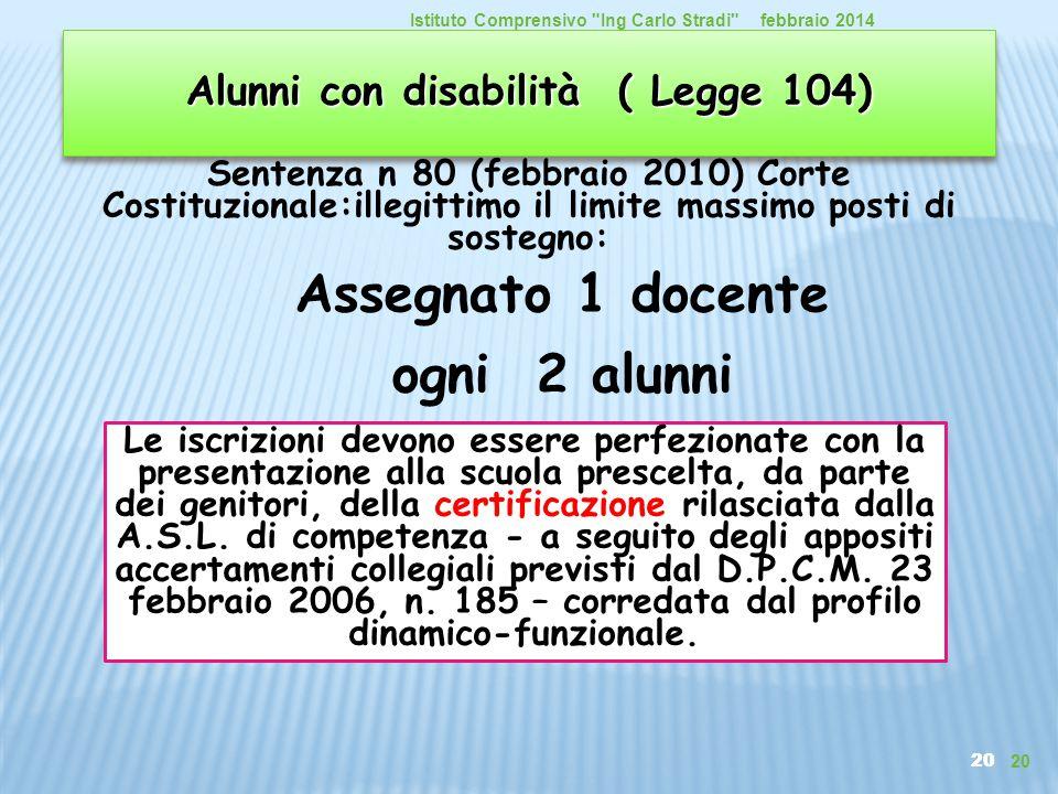 20 Alunni con disabilità ( Legge 104)  Assegnato 1 docente ogni 2 alunni 20 febbraio 2014Istituto Comprensivo