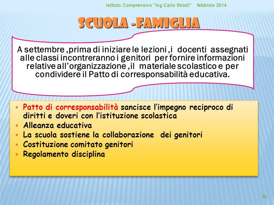 scuola -famiglia scuola -famiglia Patto di corresponsabilità sancisce l'impegno reciproco di diritti e doveri con l'istituzione scolastica Alleanza ed