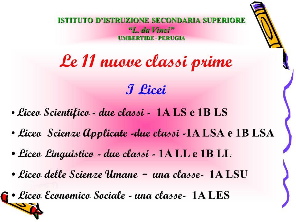Le 11 nuove classi prime I Licei Liceo Scientifico - due classi - 1A LS e 1B LS Liceo Scienze Applicate -due classi - 1A LSA e 1B LSA Liceo Linguistic