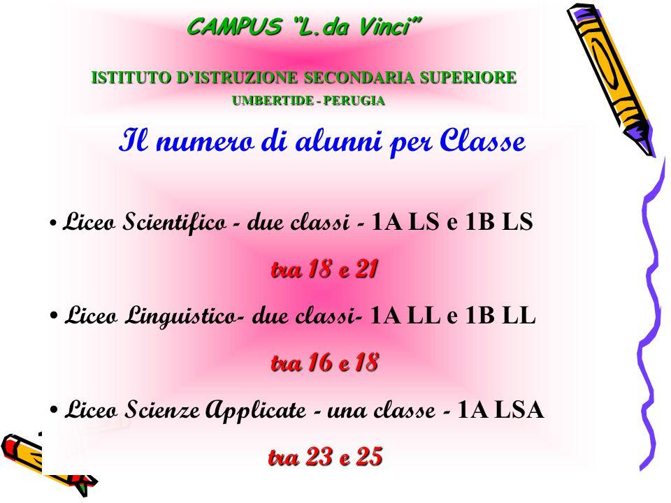 Il numero di alunni per Classe Liceo Scientifico - due classi - 1A LS e 1B LS tra 18 e 21 Liceo Linguistico- due classi- 1A LL e 1B LL tra 16 e 18 Liceo Scienze Applicate - una classe - 1A LSA tra 23 e 25 CAMPUS L.da Vinci ISTITUTO D'ISTRUZIONE SECONDARIA SUPERIORE UMBERTIDE - PERUGIA UMBERTIDE - PERUGIA