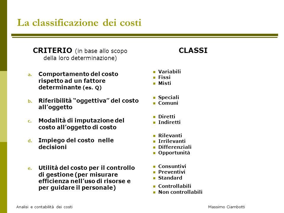 Massimo Ciambotti Analisi e contabilità dei costi La classificazione dei costi CRITERIO (in base allo scopo della loro determinazione) a. Comportament