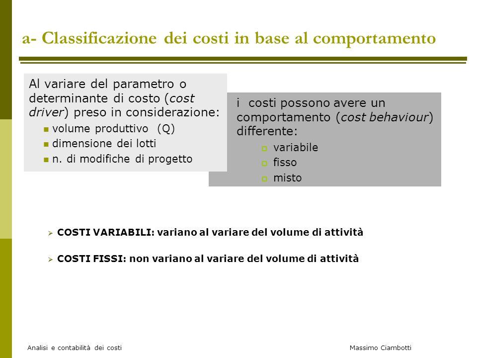 Massimo Ciambotti Analisi e contabilità dei costi i costi possono avere un comportamento (cost behaviour) differente:  variabile  fisso  misto a- C