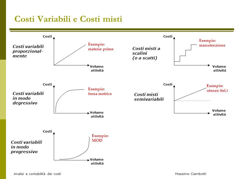 Massimo Ciambotti Costi fissi e variabili Costi fissi o costanti: non variano al variare del volume di attività (fitto annuale di un capannone industriale).