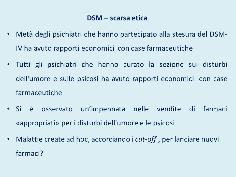 DSM – scarsa etica Metà degli psichiatri che hanno partecipato alla stesura del DSM- IV ha avuto rapporti economici con case farmaceutiche Tutti gli p