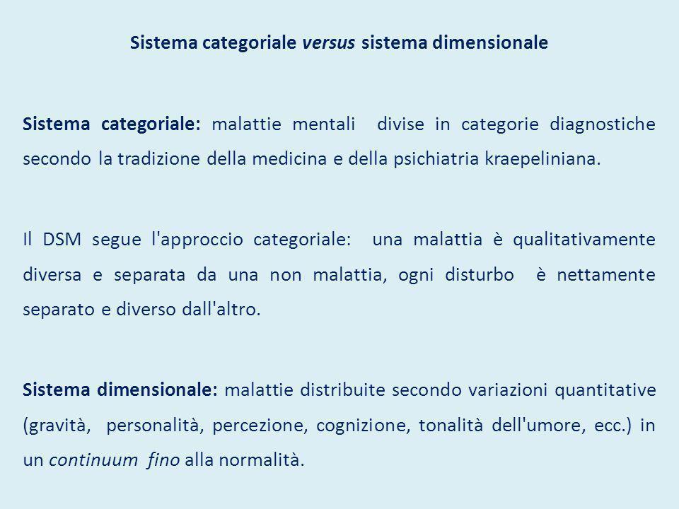 Sistema categoriale versus sistema dimensionale Sistema categoriale: malattie mentali divise in categorie diagnostiche secondo la tradizione della med