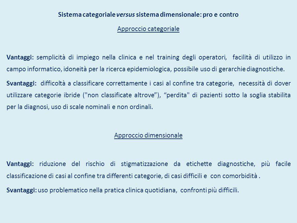 Sistema categoriale versus sistema dimensionale: pro e contro Approccio categoriale Vantaggi: semplicità di impiego nella clinica e nel training degli