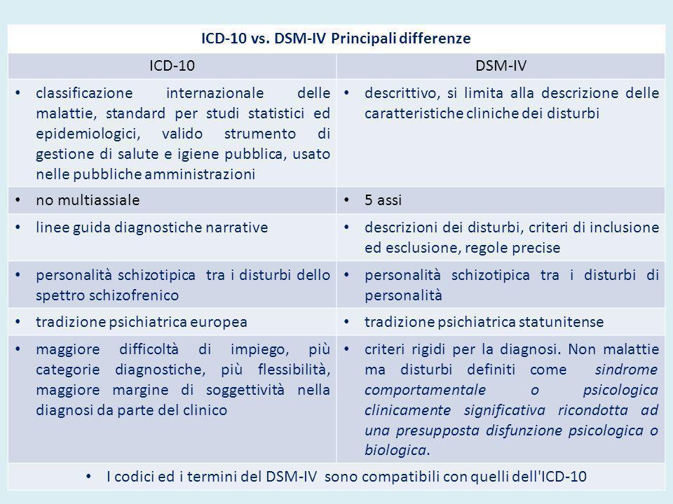 ICD-10 vs. DSM-IV Principali differenze ICD-10DSM-IV classificazione internazionale delle malattie, standard per studi statistici ed epidemiologici, v