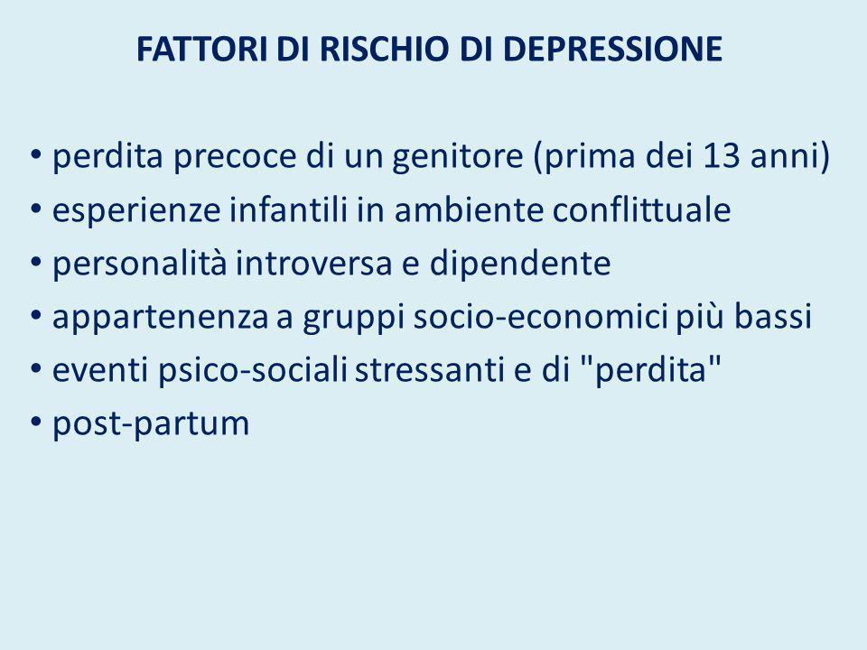 FATTORI DI RISCHIO DI DEPRESSIONE perdita precoce di un genitore (prima dei 13 anni) esperienze infantili in ambiente conflittuale personalità introve