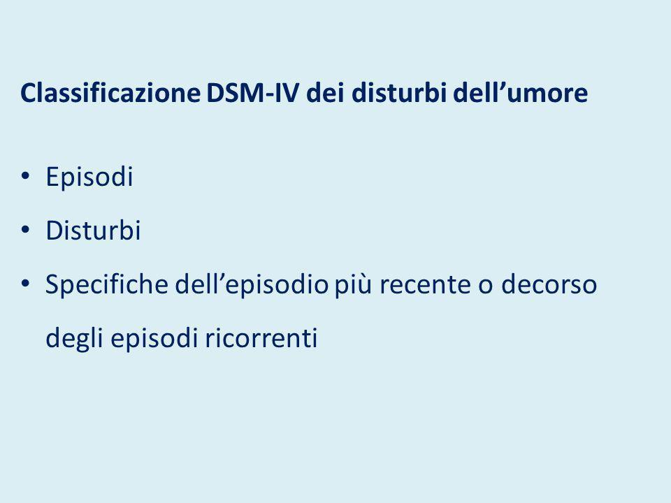 Classificazione DSM-IV dei disturbi dell'umore Episodi Disturbi Specifiche dell'episodio più recente o decorso degli episodi ricorrenti