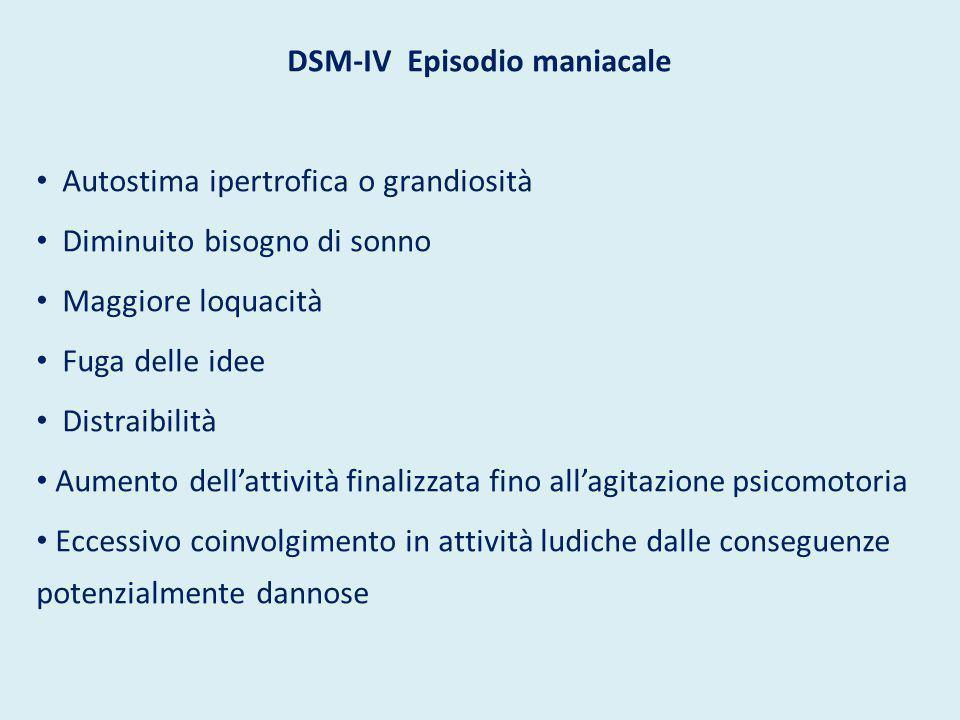 DSM-IV Episodio maniacale Autostima ipertrofica o grandiosità Diminuito bisogno di sonno Maggiore loquacità Fuga delle idee Distraibilità Aumento dell