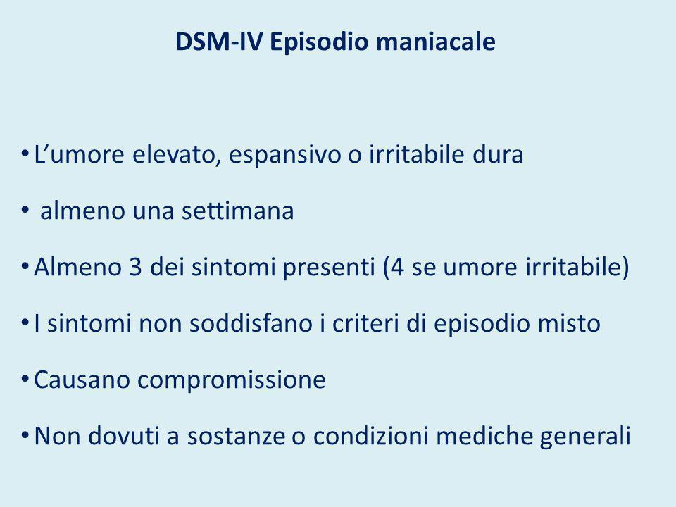 DSM-IV Episodio maniacale L'umore elevato, espansivo o irritabile dura almeno una settimana Almeno 3 dei sintomi presenti (4 se umore irritabile) I si