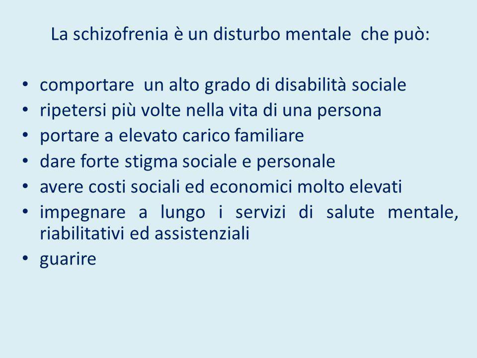 La schizofrenia è un disturbo mentale che può: comportare un alto grado di disabilità sociale ripetersi più volte nella vita di una persona portare a