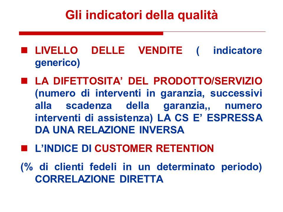 Gli indicatori della qualità LIVELLO DELLE VENDITE ( indicatore generico) LA DIFETTOSITA' DEL PRODOTTO/SERVIZIO (numero di interventi in garanzia, suc