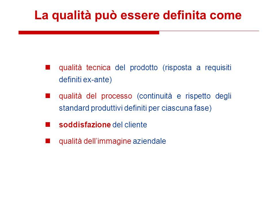 La qualità può essere definita come qualità tecnica del prodotto (risposta a requisiti definiti ex-ante) qualità del processo (continuità e rispetto d