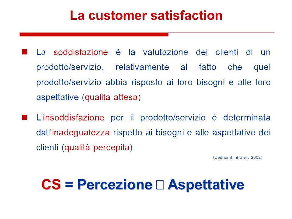 La customer satisfaction La soddisfazione è la valutazione dei clienti di un prodotto/servizio, relativamente al fatto che quel prodotto/servizio abbi