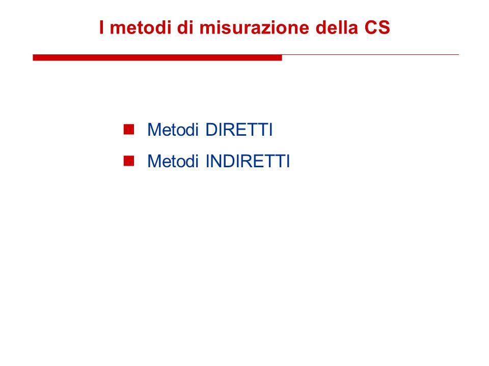 I metodi di misurazione della CS Metodi DIRETTI Metodi INDIRETTI
