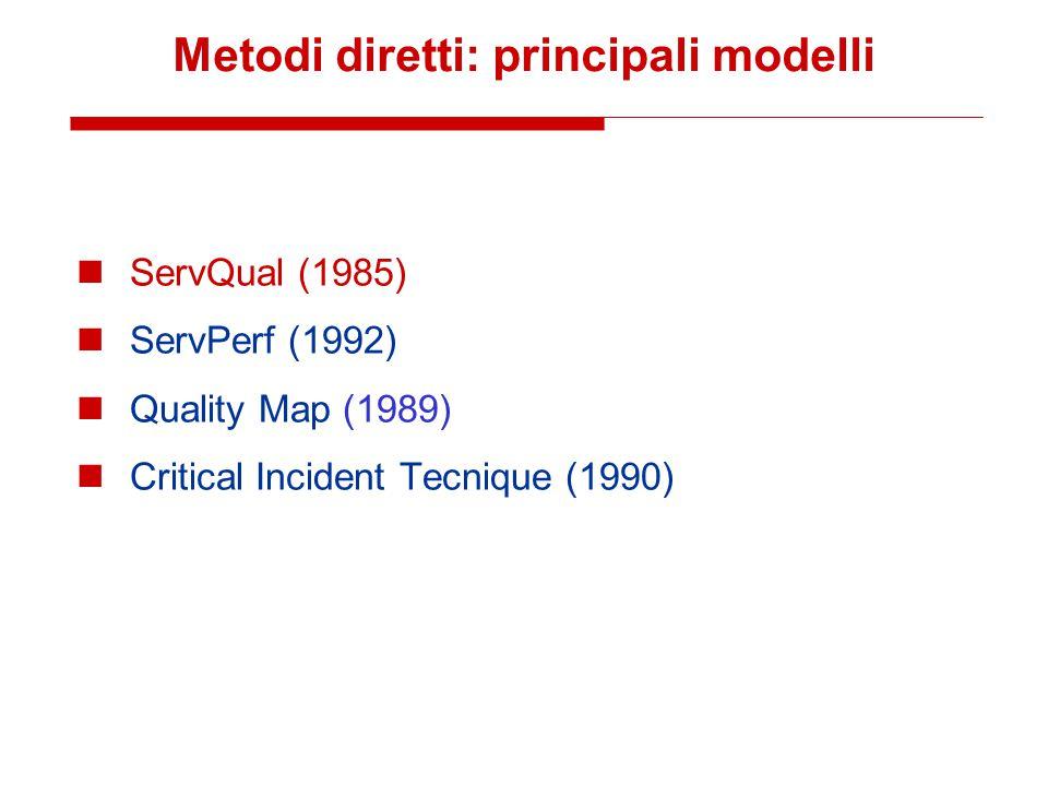 Metodi diretti: principali modelli ServQual (1985) ServPerf (1992) Quality Map (1989) Critical Incident Tecnique (1990)