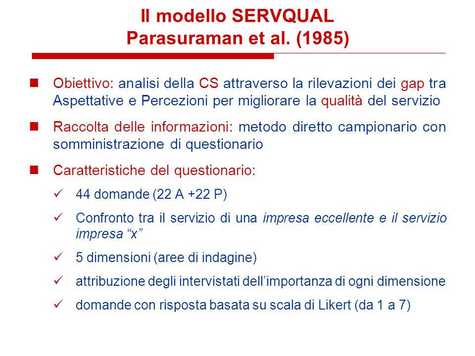 Il modello SERVQUAL Parasuraman et al. (1985) Obiettivo: analisi della CS attraverso la rilevazioni dei gap tra Aspettative e Percezioni per migliorar