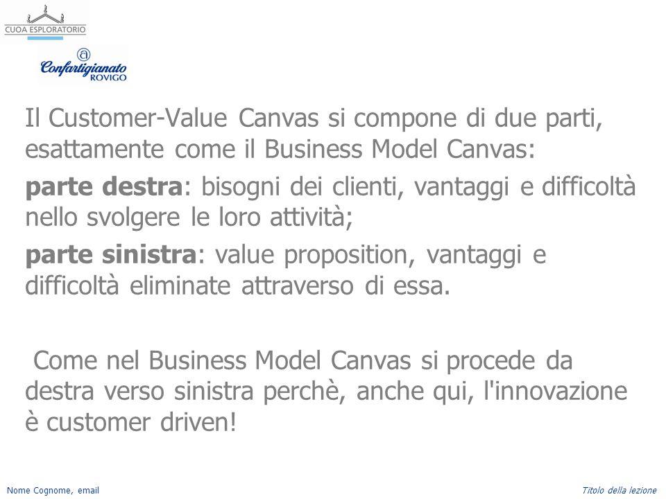 Nome Cognome, emailTitolo della lezione Il Customer-Value Canvas si compone di due parti, esattamente come il Business Model Canvas: parte destra: bis