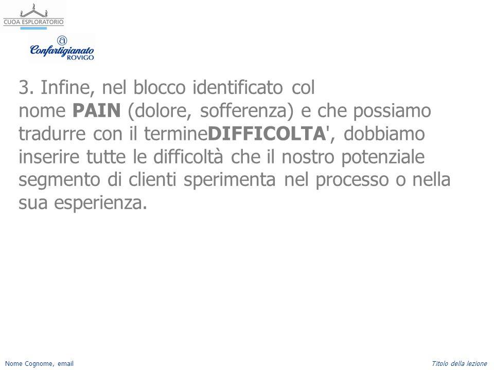 Nome Cognome, emailTitolo della lezione 3. Infine, nel blocco identificato col nome PAIN (dolore, sofferenza) e che possiamo tradurre con il termineDI