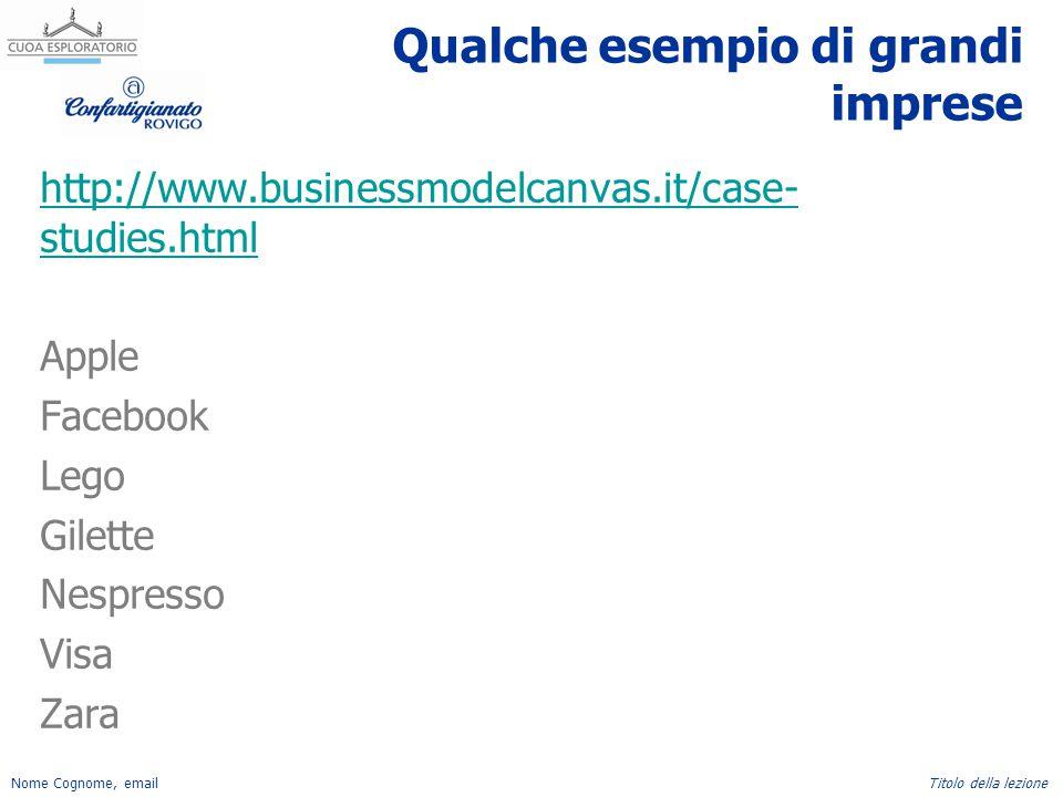 Nome Cognome, emailTitolo della lezione Qualche esempio di grandi imprese http://www.businessmodelcanvas.it/case- studies.html Apple Facebook Lego Gil