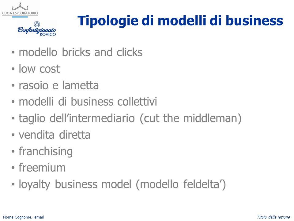 Nome Cognome, emailTitolo della lezione Tipologie di modelli di business modello bricks and clicks low cost rasoio e lametta modelli di business colle