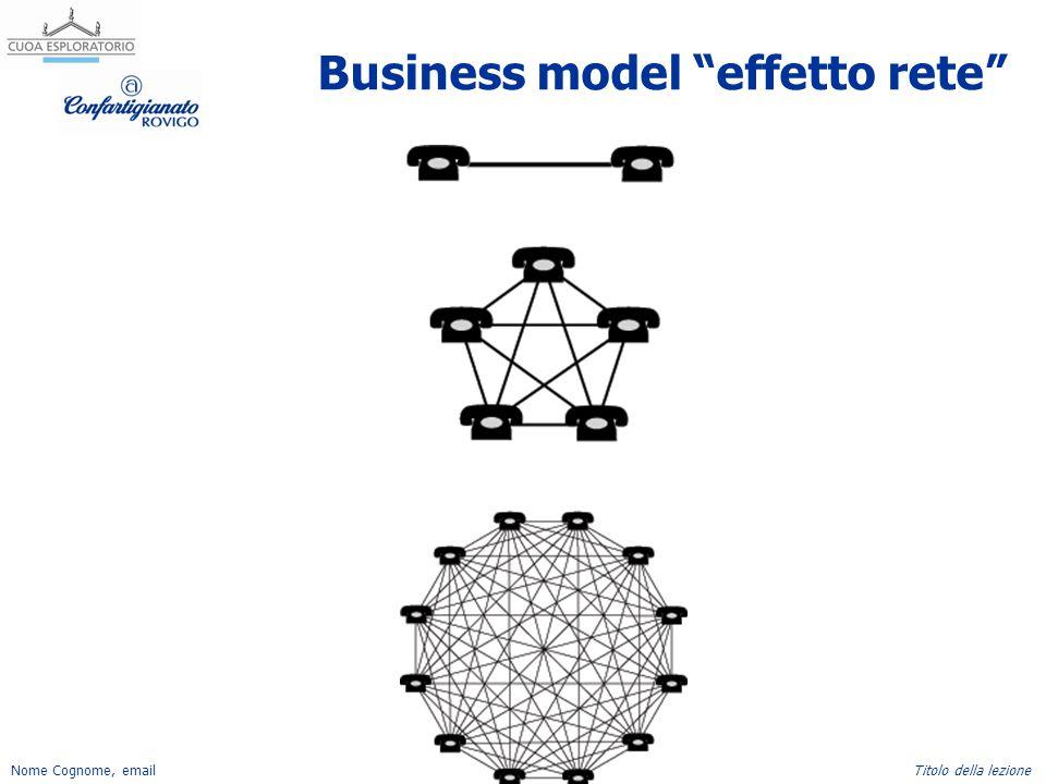 """Nome Cognome, emailTitolo della lezione Business model """"effetto rete"""""""