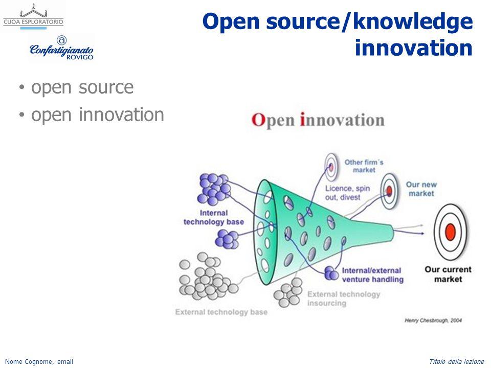 Nome Cognome, emailTitolo della lezione Open source/knowledge innovation open source open innovation