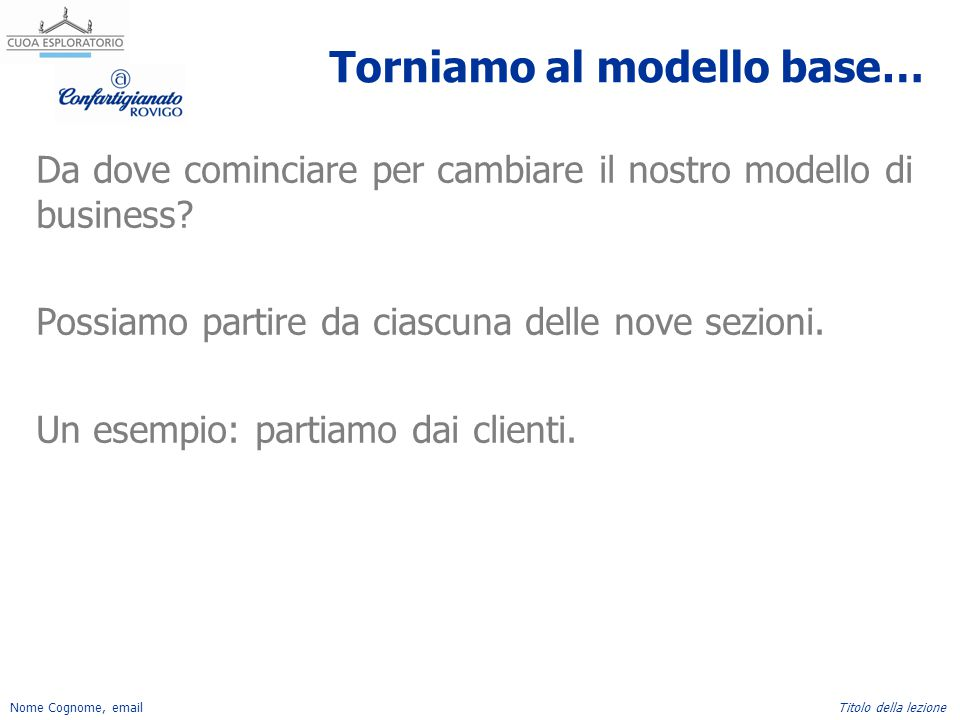 Nome Cognome, emailTitolo della lezione Torniamo al modello base… Da dove cominciare per cambiare il nostro modello di business? Possiamo partire da c