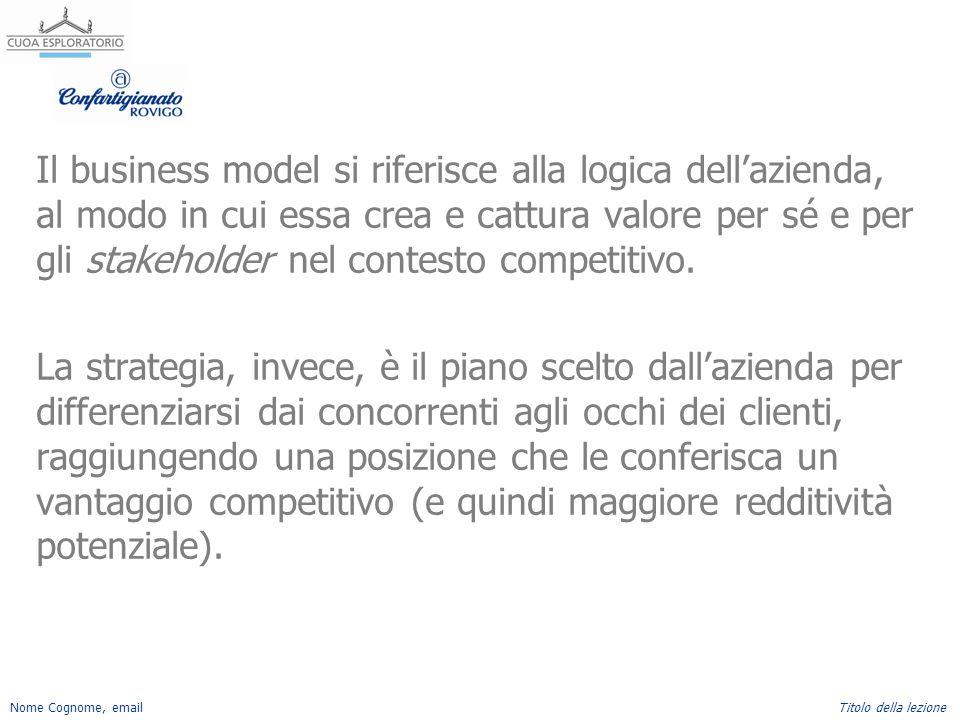 Nome Cognome, emailTitolo della lezione Il business model si riferisce alla logica dell'azienda, al modo in cui essa crea e cattura valore per sé e pe