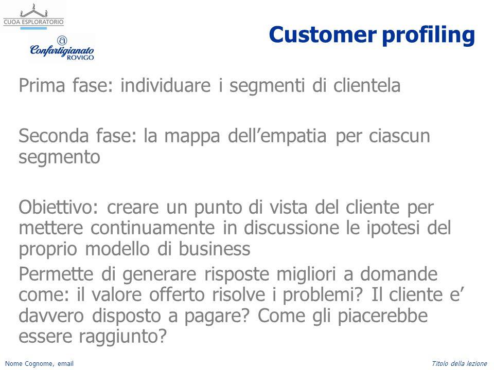 Nome Cognome, emailTitolo della lezione Customer profiling Prima fase: individuare i segmenti di clientela Seconda fase: la mappa dell'empatia per cia