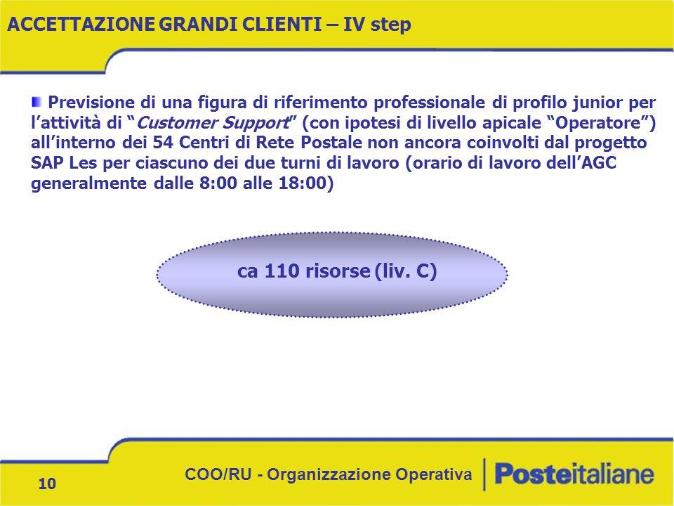 """COO/RU - Organizzazione Operativa 10 Previsione di una figura di riferimento professionale di profilo junior per l'attività di """"Customer Support"""" (con"""