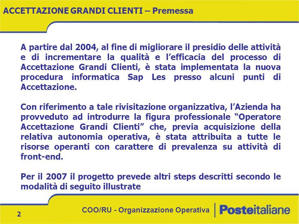 COO/RU - Organizzazione Operativa 2 A partire dal 2004, al fine di migliorare il presidio delle attività e di incrementare la qualità e l'efficacia del processo di Accettazione Grandi Clienti, è stata implementata la nuova procedura informatica Sap Les presso alcuni punti di Accettazione.