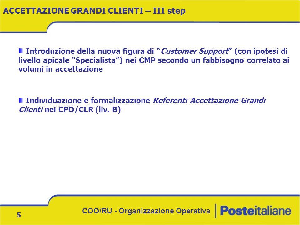 """COO/RU - Organizzazione Operativa 5 ACCETTAZIONE GRANDI CLIENTI – III step Introduzione della nuova figura di """"Customer Support"""" (con ipotesi di livel"""