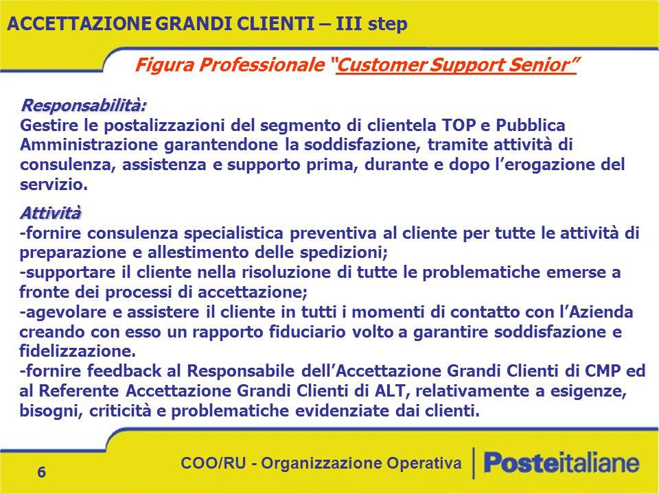 """COO/RU - Organizzazione Operativa 6 ACCETTAZIONE GRANDI CLIENTI – III step Figura Professionale """"Customer Support Senior"""" Responsabilità: Gestire le p"""