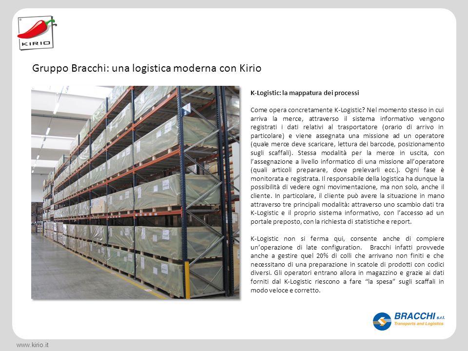 www.kirio.it K-Logistic: la mappatura dei processi Come opera concretamente K-Logistic? Nel momento stesso in cui arriva la merce, attraverso il siste