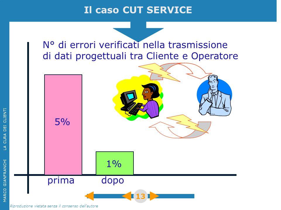 MARCO GIANFRANCHI LA CURA DEI CLIENTI Riproduzione vietata senza il consenso dell'autore 13 Il caso CUT SERVICE N° di errori verificati nella trasmiss