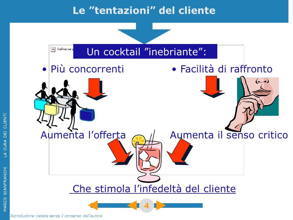 """MARCO GIANFRANCHI LA CURA DEI CLIENTI Riproduzione vietata senza il consenso dell'autore 4 Le """"tentazioni"""" del cliente Aumenta l'offerta Che stimola l"""