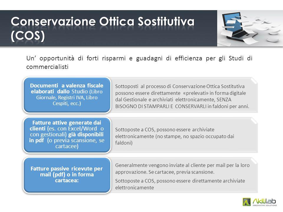 FATTURE ATTIVE ELETTRONICHE FATTURE PASSIVE ALTRI DOCUMENTI PDF SCANSIONE > PDF DOCUMENTI CARTACEI DOCUMENTI GENERATI DALLO STUDIO DOCUMENTI PROCESSATI RESI DISPONIBILI SUL PORTALE DELLO STUDIO E/O SU SUPPORTI DIGITALI CLIENTI DELLO STUDIOSTUDIO COMMERCIALISTA SOCIETA' FORNITRICE DEL SERVIZIO COS