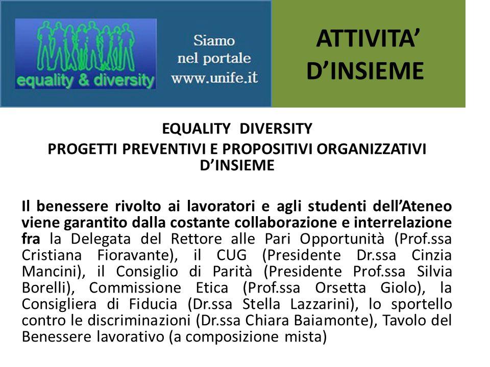 ATTIVITA' D'INSIEME EQUALITY DIVERSITY PROGETTI PREVENTIVI E PROPOSITIVI ORGANIZZATIVI D'INSIEME Il benessere rivolto ai lavoratori e agli studenti de