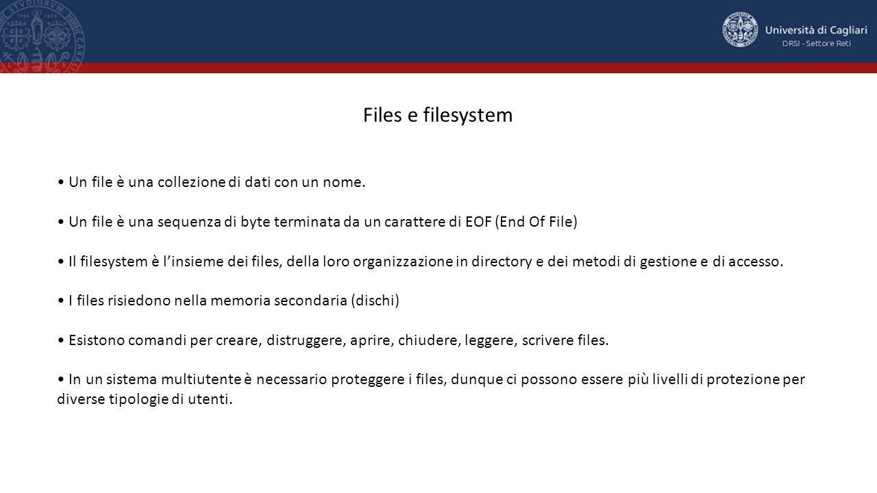 Un file è una collezione di dati con un nome.