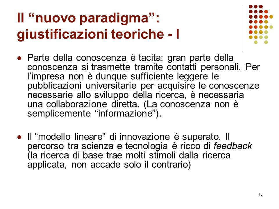 """10 Il """"nuovo paradigma"""": giustificazioni teoriche - I Parte della conoscenza è tacita: gran parte della conoscenza si trasmette tramite contatti perso"""