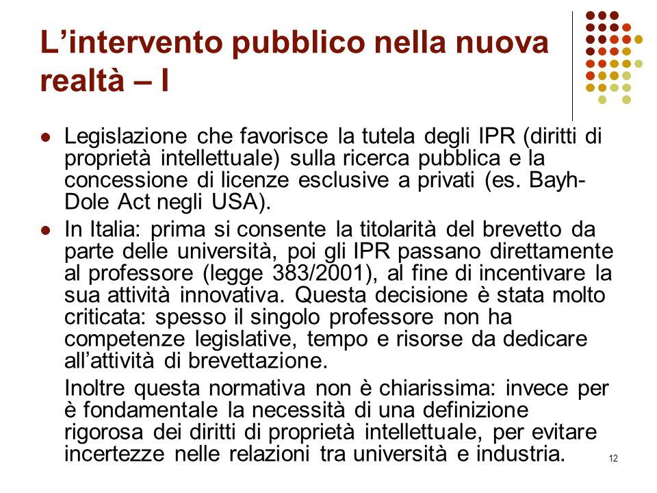 12 L'intervento pubblico nella nuova realtà – I Legislazione che favorisce la tutela degli IPR (diritti di proprietà intellettuale) sulla ricerca pubb