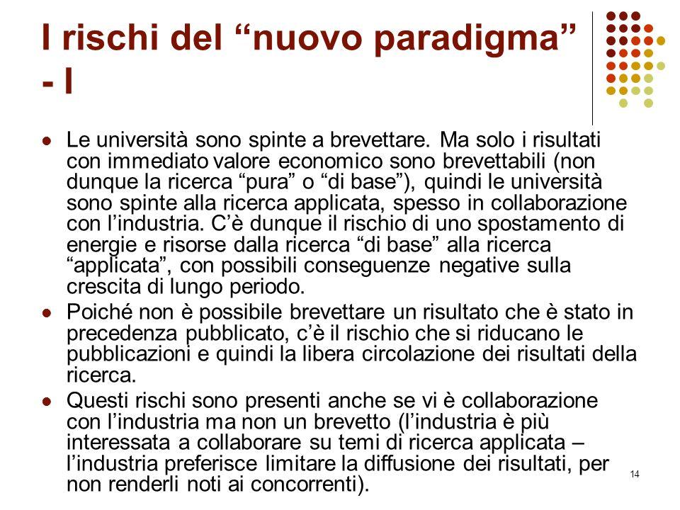"""14 I rischi del """"nuovo paradigma"""" - I Le università sono spinte a brevettare. Ma solo i risultati con immediato valore economico sono brevettabili (no"""